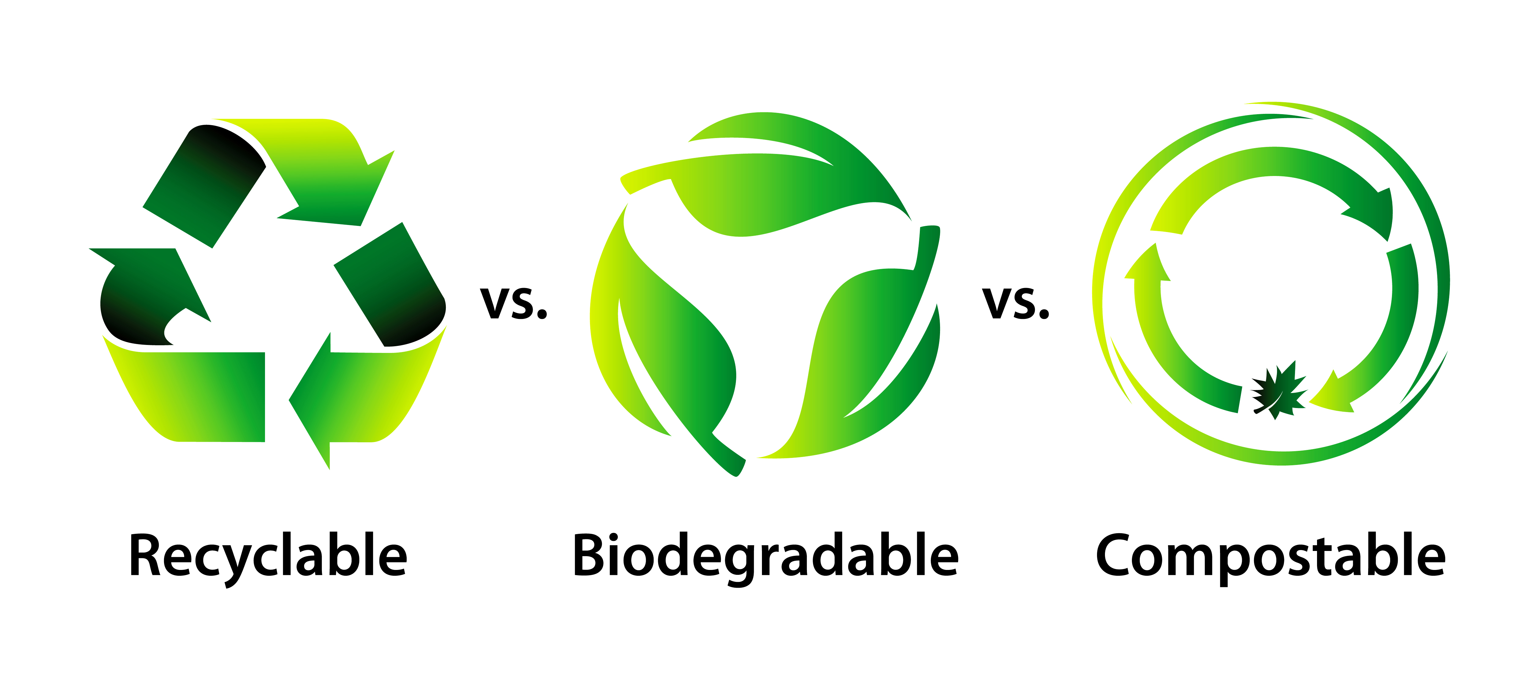 Understanding composting, biodegradability and recyclability